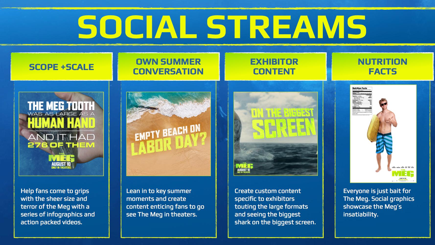 The Meg Digital Marketing Campaign - The Shorty Awards