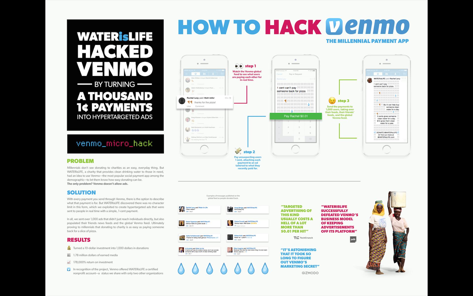 Venmo Micro Hack - The Shorty Awards