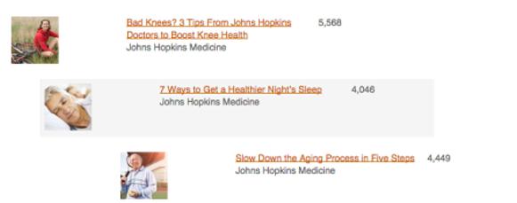 Johns Hopkins Medicine: Healthy Aging - The Shorty Awards